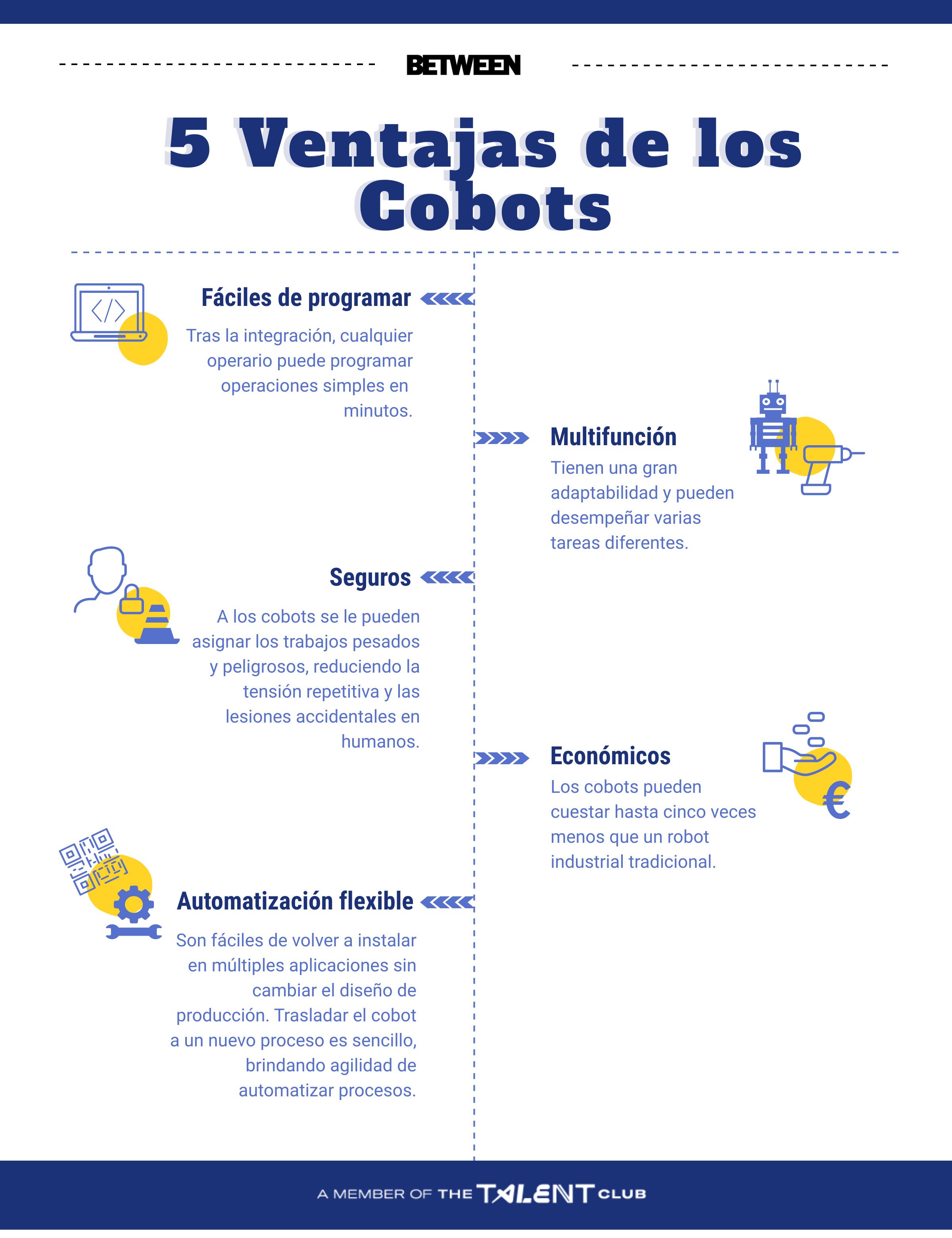 ventajas-cobots_